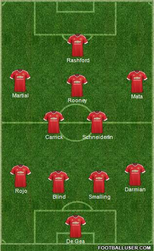 Norwich City Vs Manchester United – Line-up And Predictions